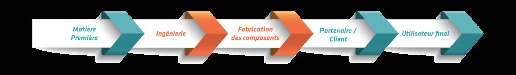 COMP_Steps_1_FR